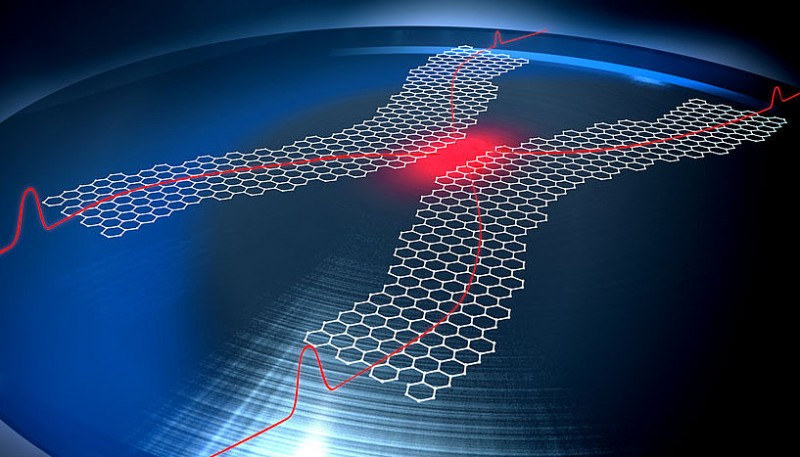 Schematic of a graphene-based two-photon gate (© University of Vienna, created b